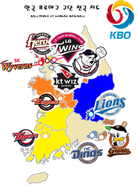 韓国のプロ野球
